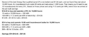 CFL Bulb Savings