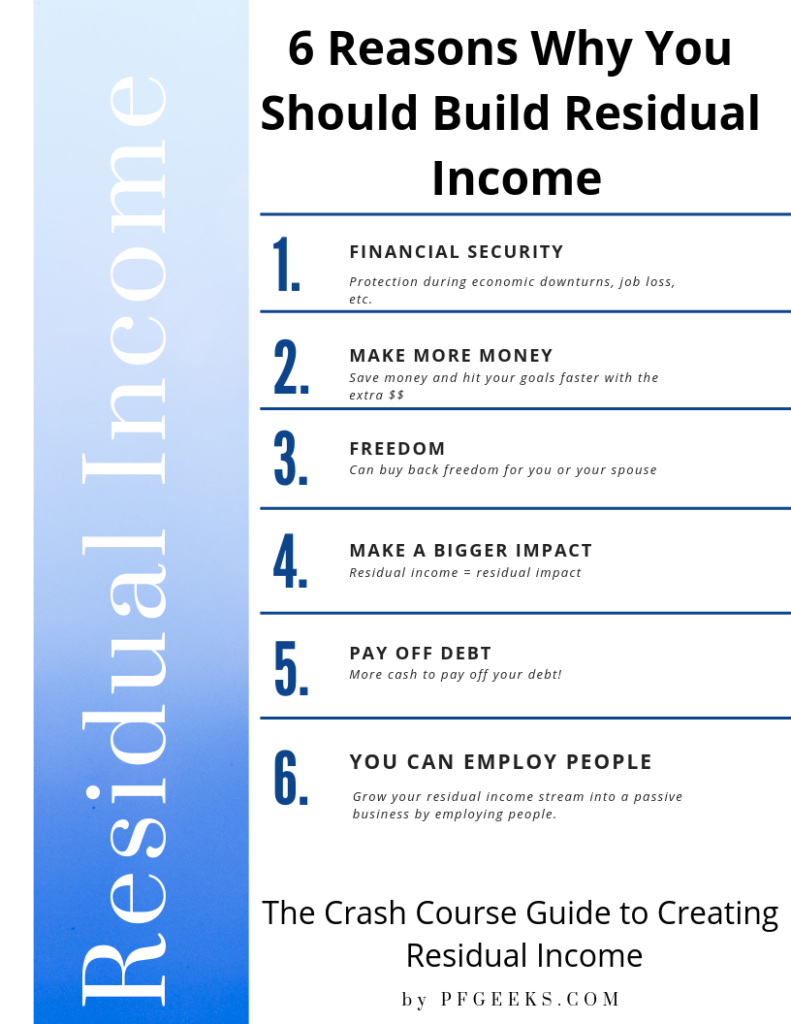 6 Reasons Why You Should Build Residual Income