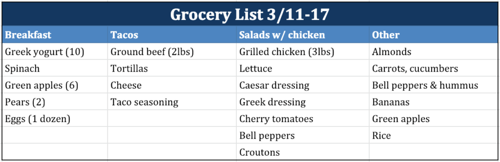 sample grocery list for week